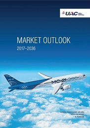 MARKET OUTLOOK 2017-2036