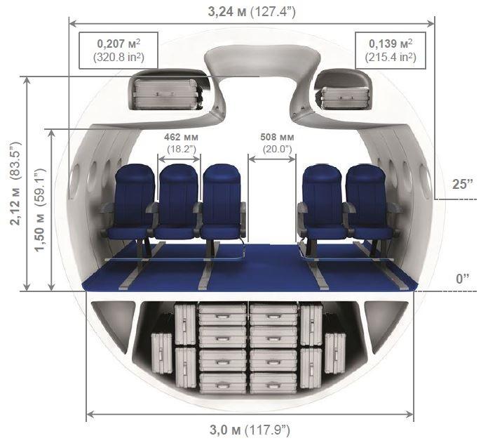 SSJ100 схема салона