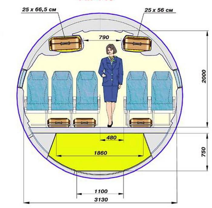 Схема расположения багажных