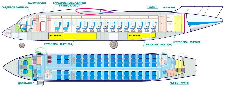 Схема компоновки салона